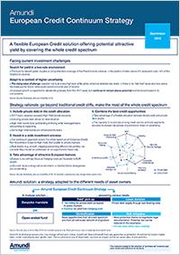 Amundi European Credit Continuum Strategy