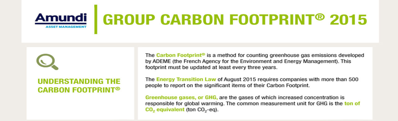 Amundi Carbon Footprint 2015