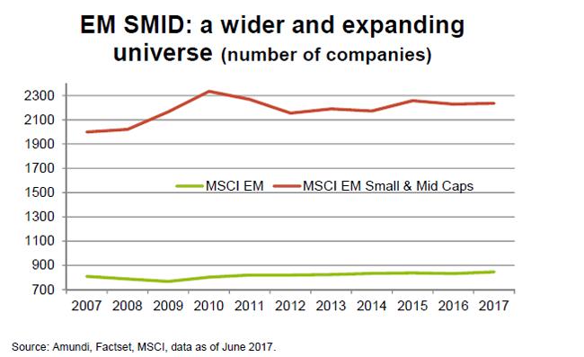 2017.08-emerging market academy-1