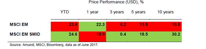2017.08-emerging market academy-4