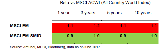 2017.08-emerging market academy-6