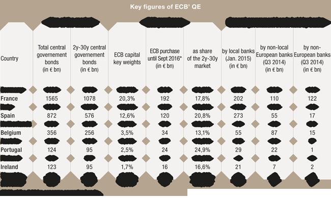 2015-03-01-8-key-figures