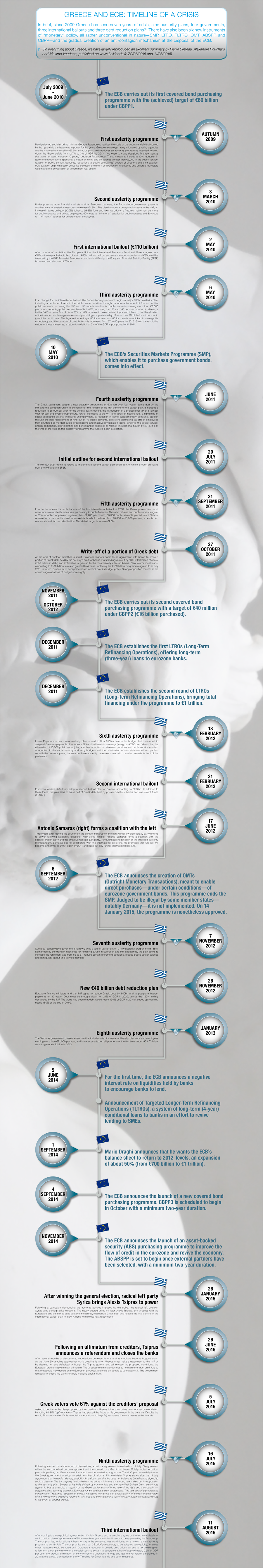 GREECE-AND-ECB_TIMELINE-OF-A-CRISIS