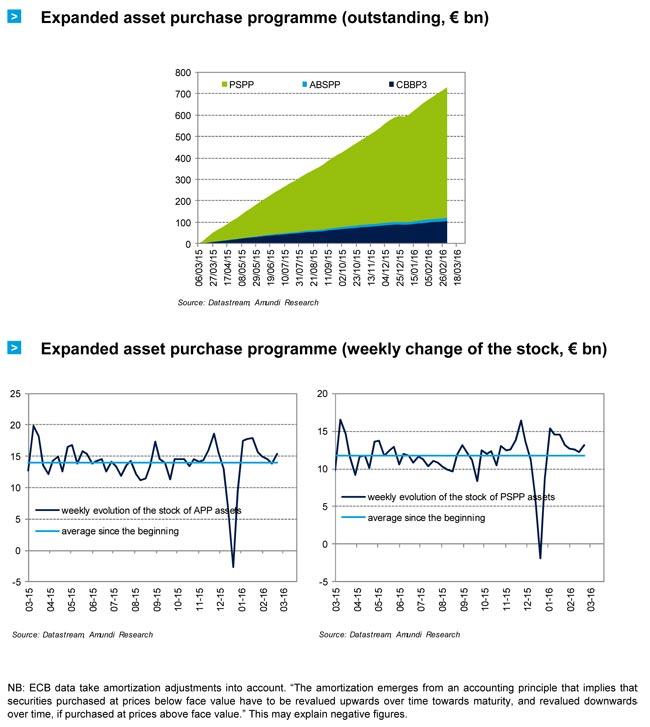 QE-2016-03-07-3