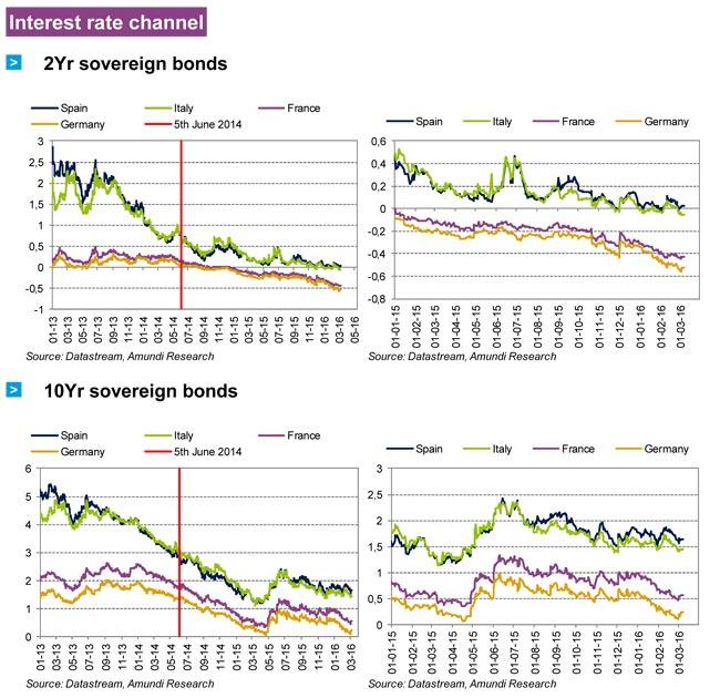 QE-2016-03-07-6
