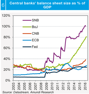 Image result for venezuela central bank balance sheet