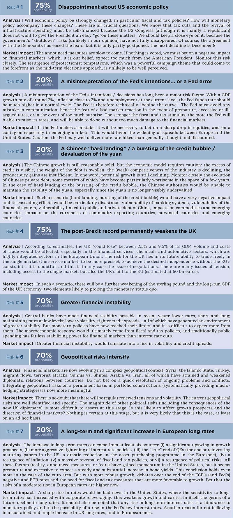 2017.10-Risk-factors