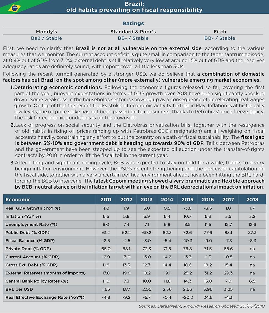 2018-07-Cross-Asset-Invt-Strategy-fig-2