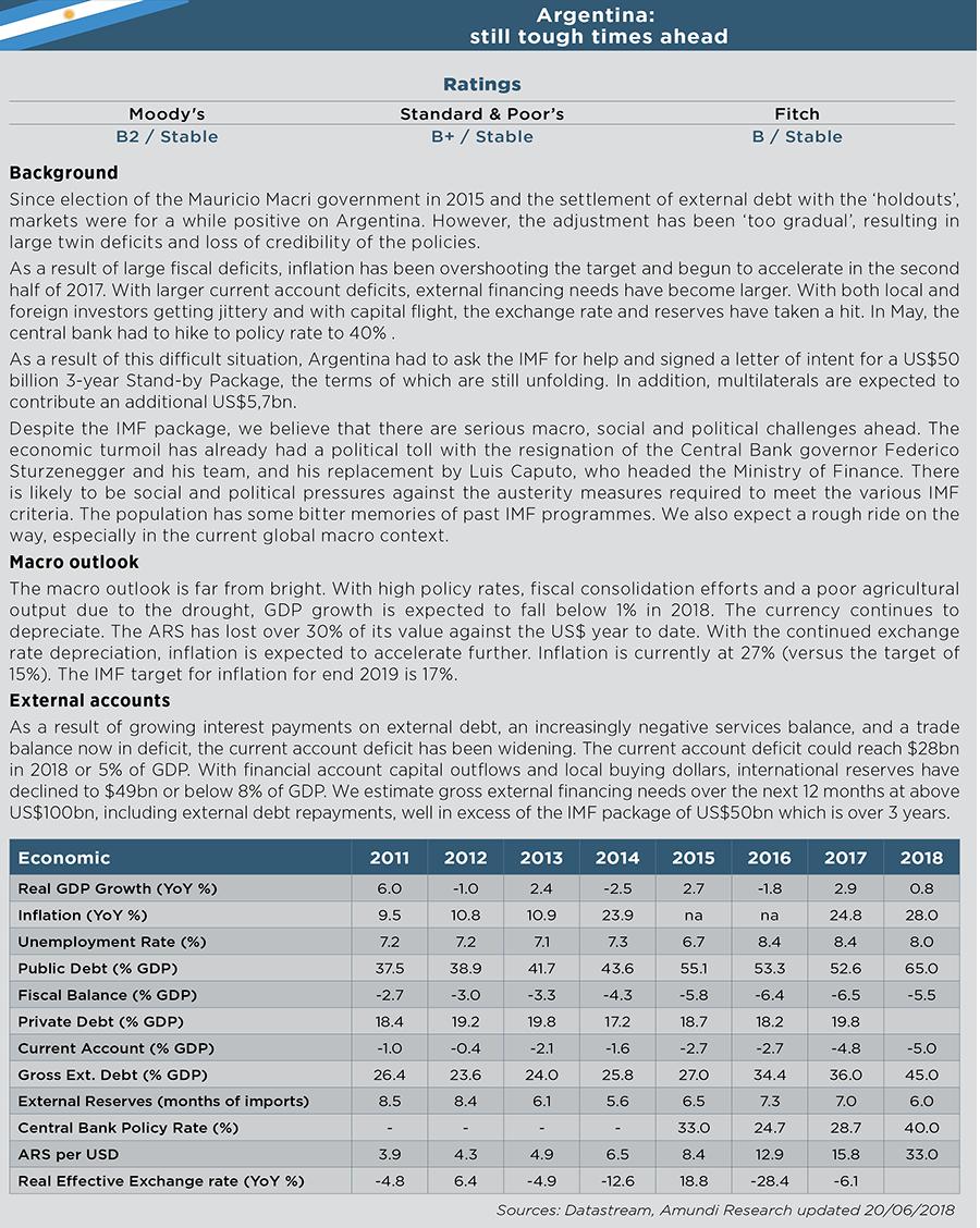 2018-07-Cross-Asset-Invt-Strategy-fig-3