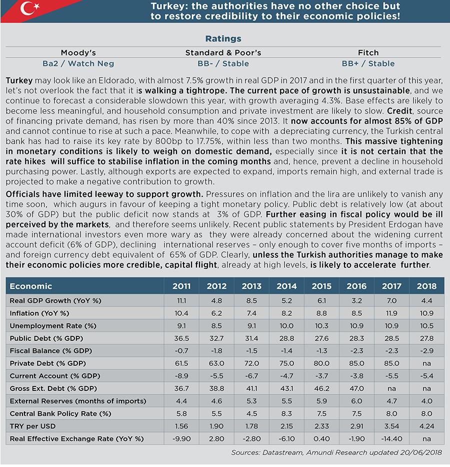 2018-07-Cross-Asset-Invt-Strategy-fig-4