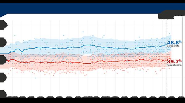 Chart 1 v2