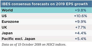 2018-11-equity-Tab1