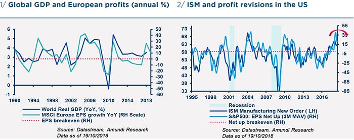 2018-11-equity-Tab2
