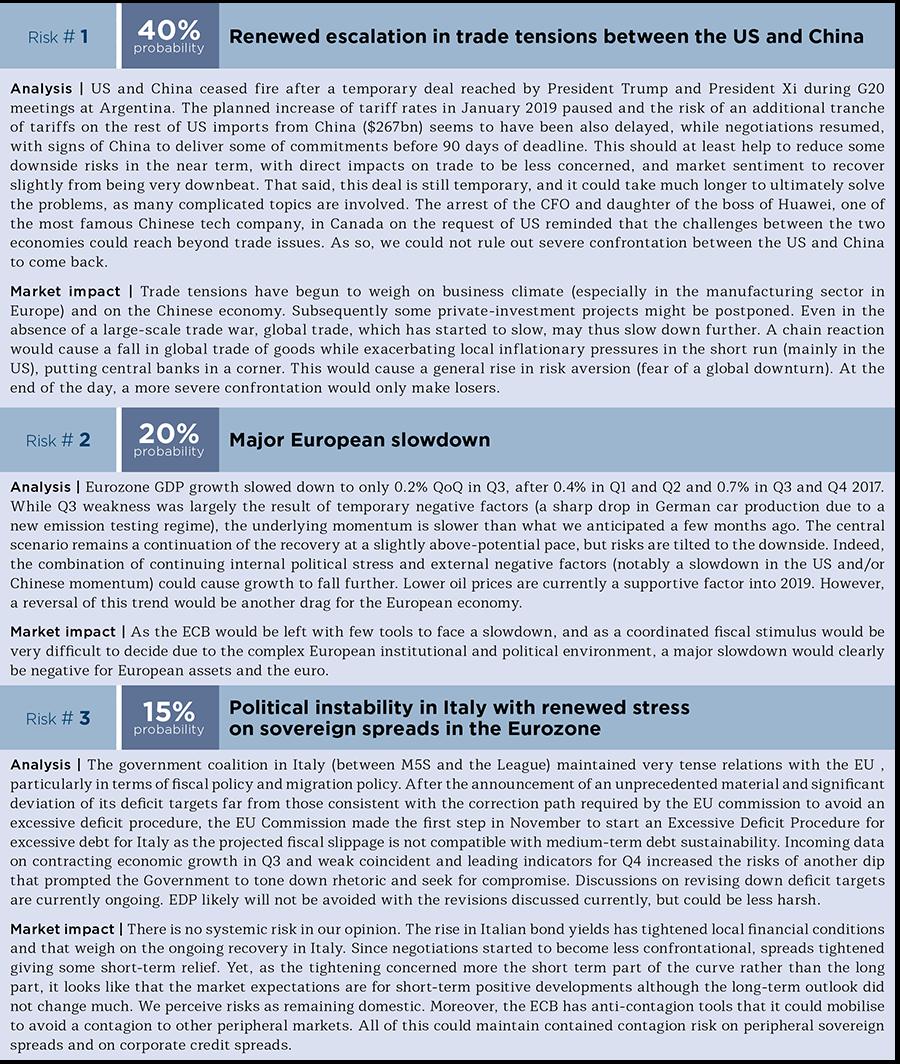 2018.12 -Risk Factors-Macroeconomic Context- Forecasts - Graph-1