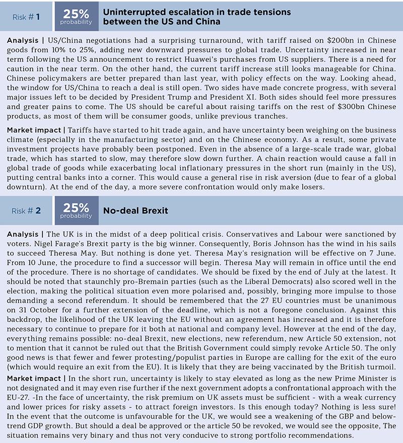 Risk-Factors-Fig-1
