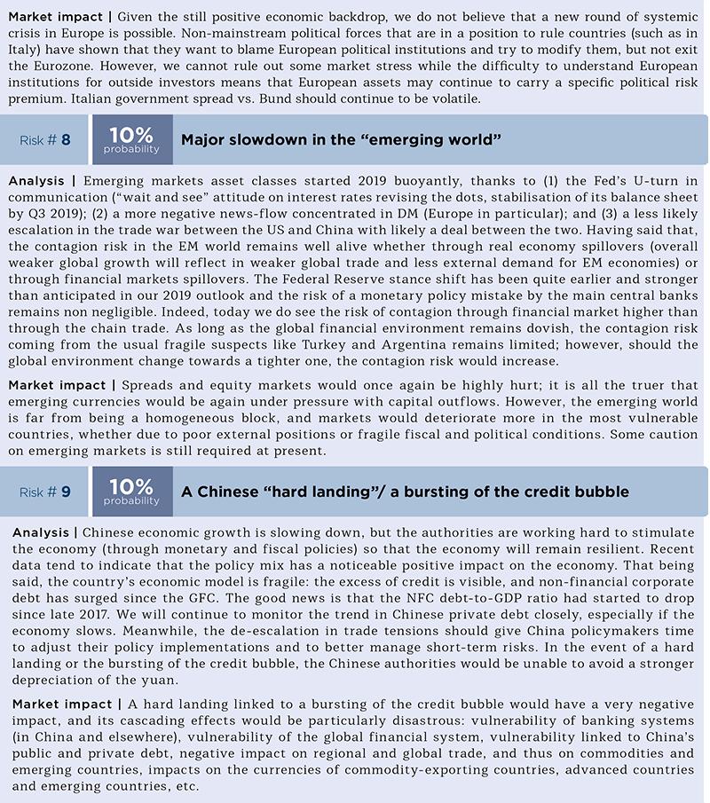 Risk-Factors-Fig-4