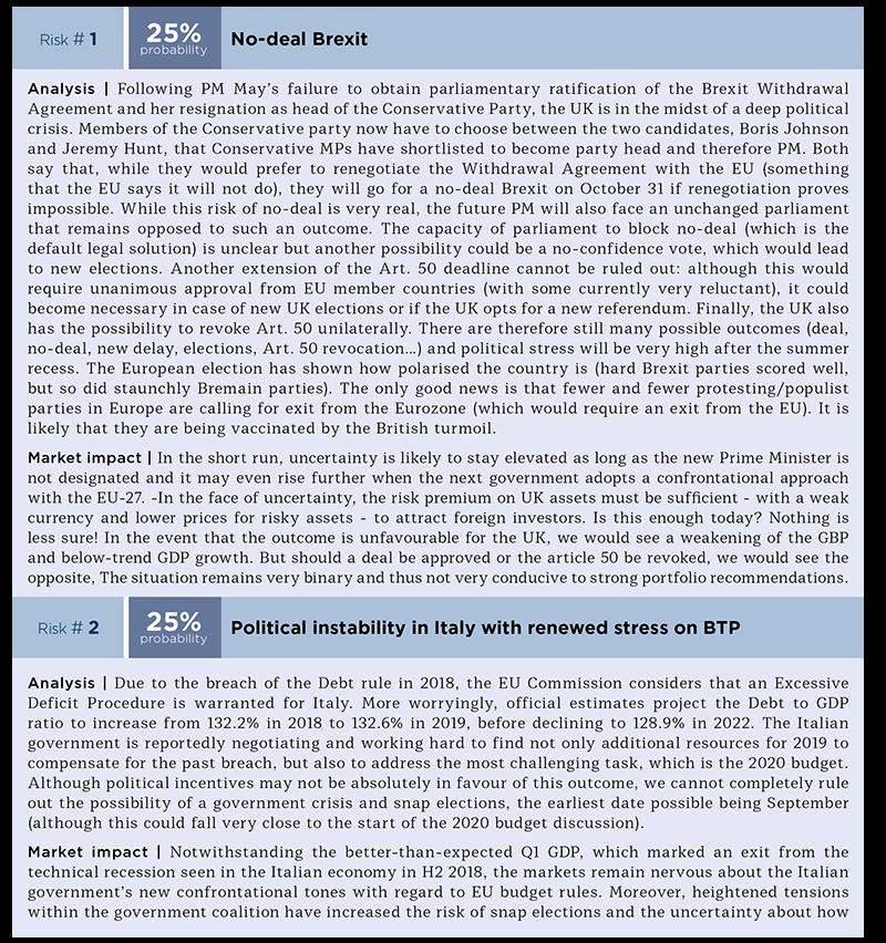 Risk Factors-G1