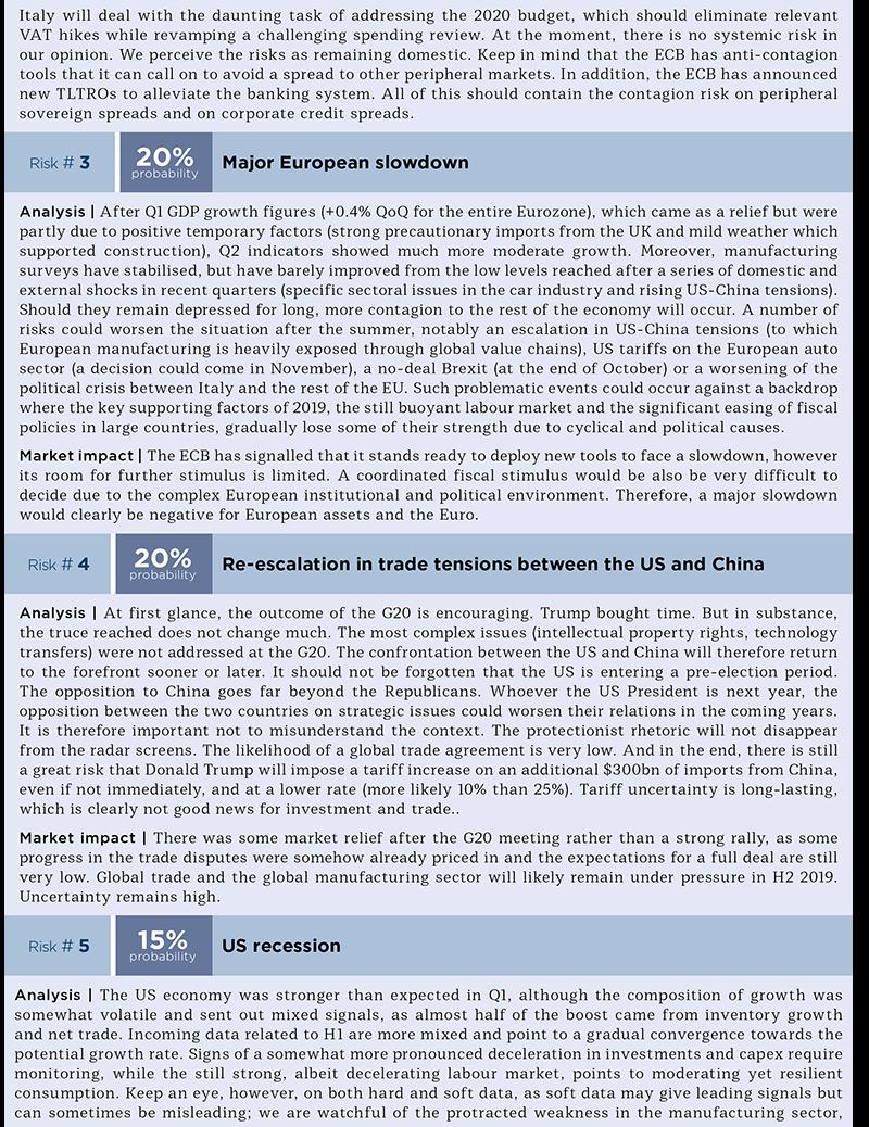 Risk Factors-G2