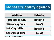 Monetary agenda 1