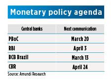 Monetary agenda 2