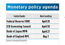 Table-3-Monetary-Policy
