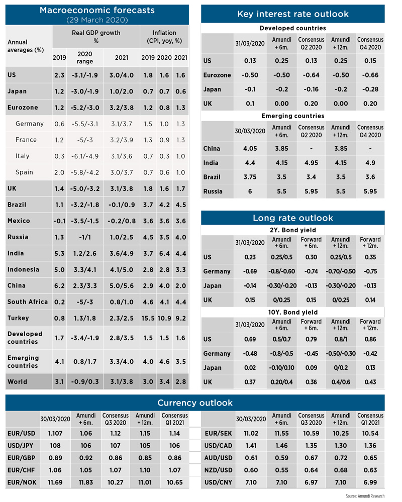 Table-7-Macro-and-market-forecasts