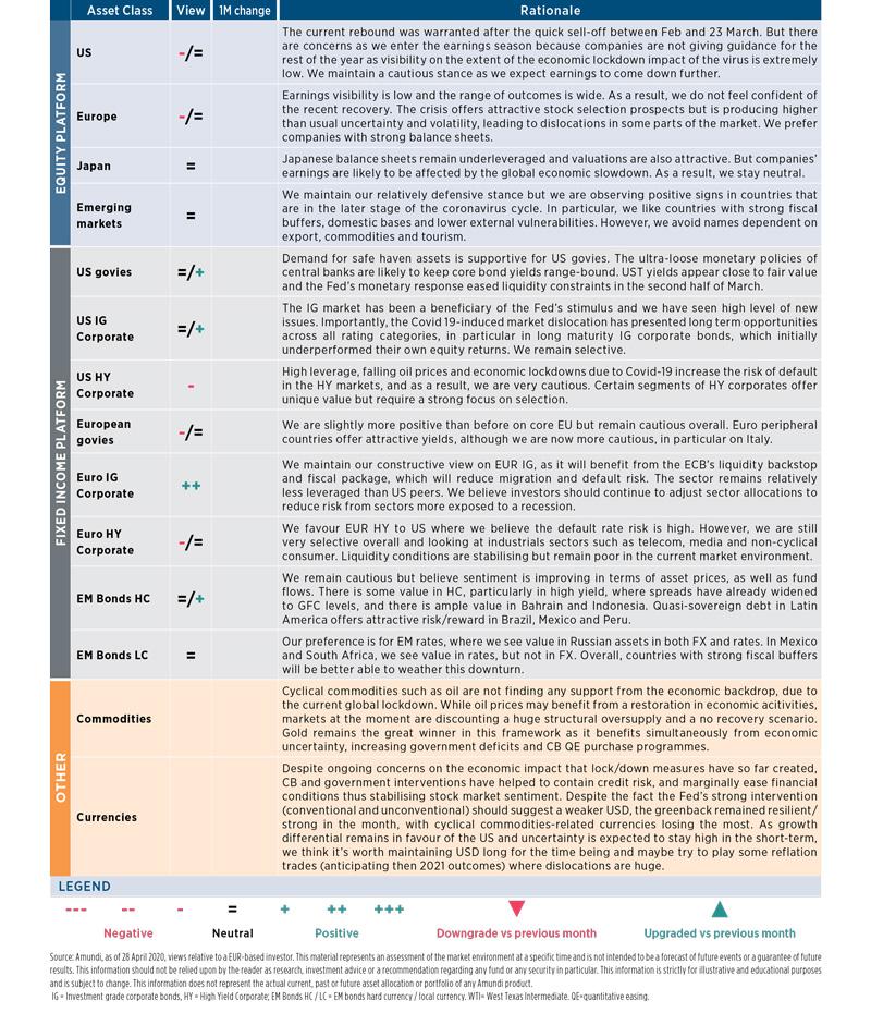 Table-Asset-Class-Views