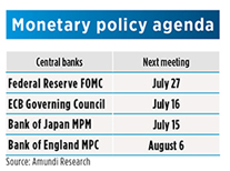 Monetary policy agenda