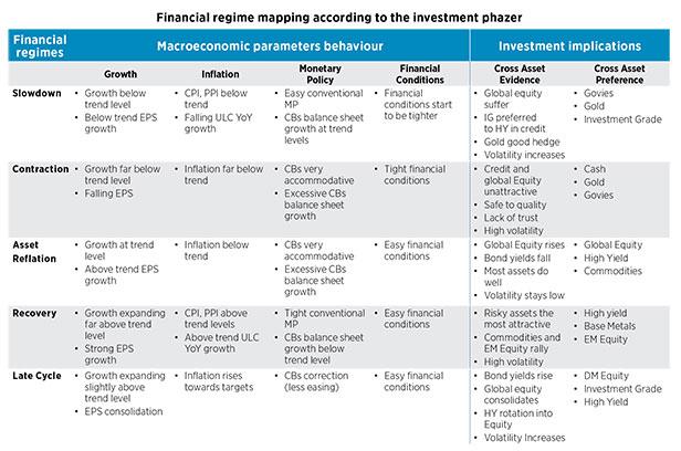 image 2 financial regime