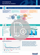 Infographie CIO Insights
