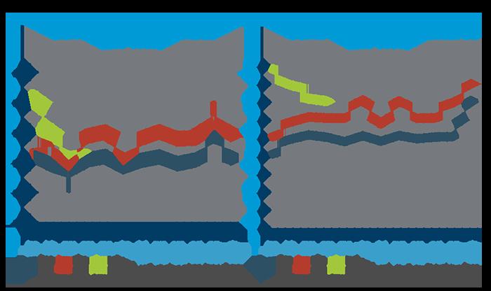 Graph-Central-Gov-Revenues - Graph 1