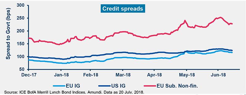 GIV_August-2018-graph2