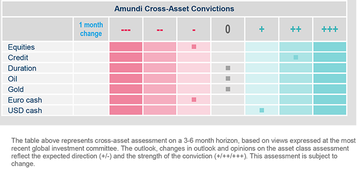 multi-asset-tab-2019.04-GIV