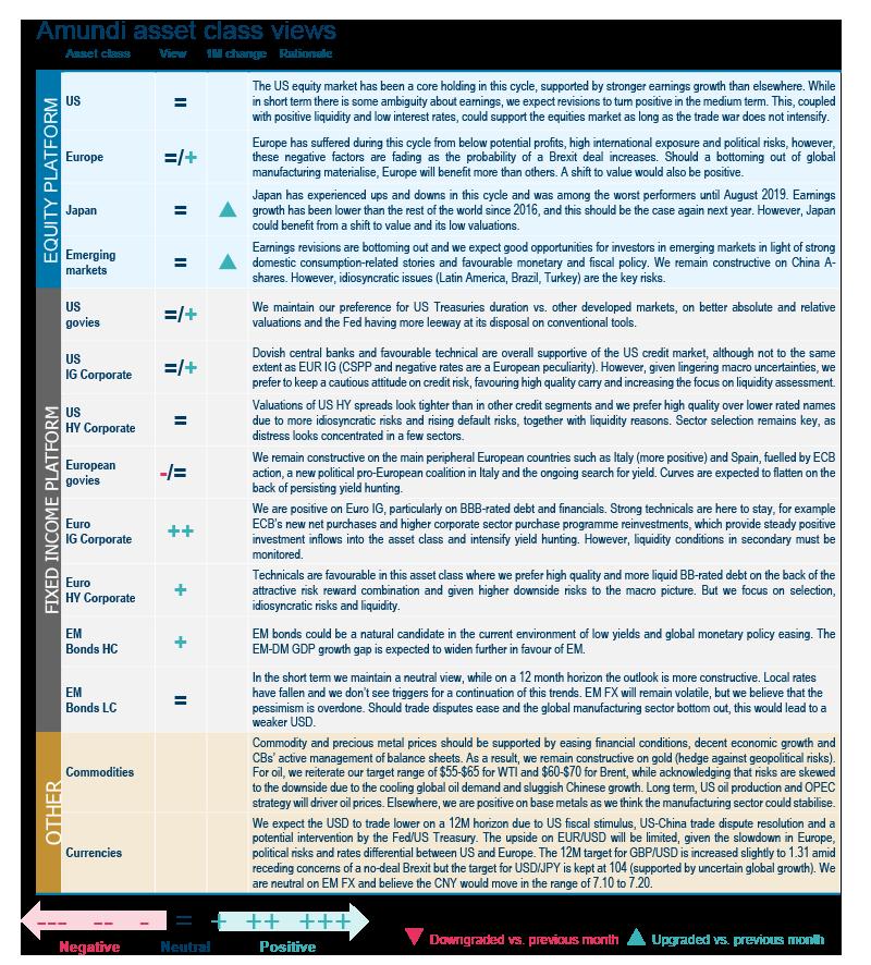 Tabealu asset class review