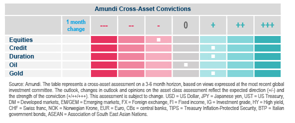 Tableau Multi Asset