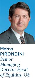 Marco PIRONDINI
