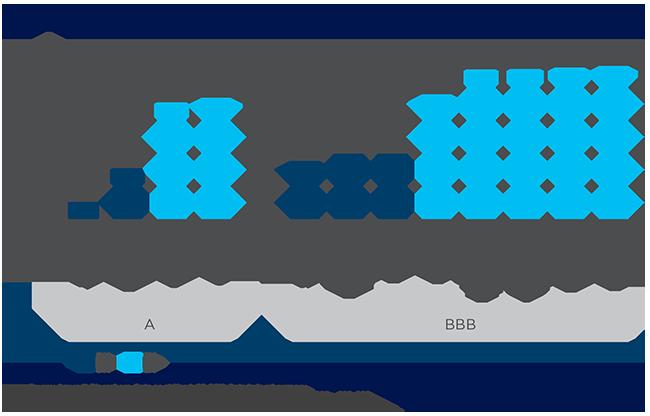 2018-02-12---Emerging-market-Fig-18