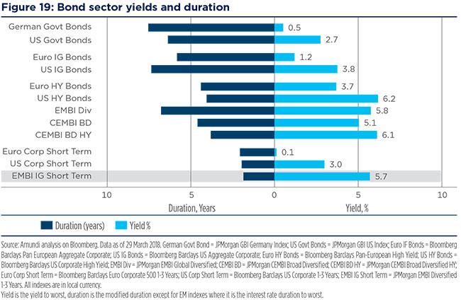 2018-02-12---Emerging-market-Fig-21