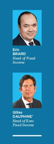 Auteurs - Lettre aux investisseurs