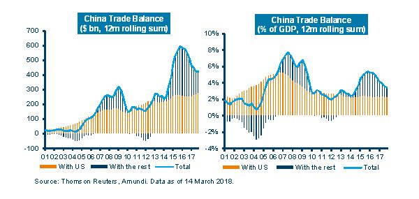 China-trade-balance