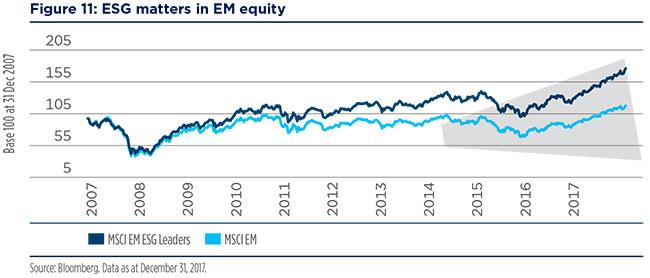 2018-02-12---Emerging-market-Fig-13