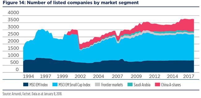 2018-02-12---Emerging-market-Fig-16