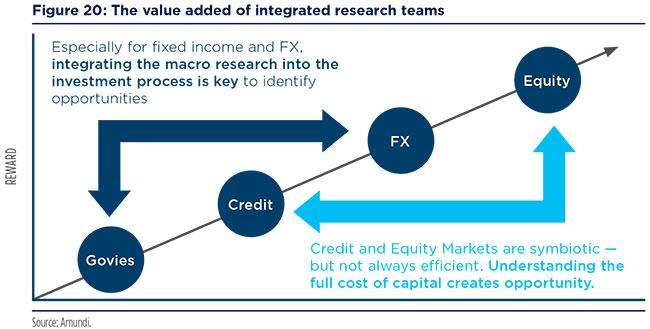 2018-02-12---Emerging-market-Fig-22