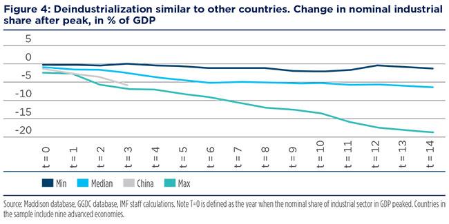2018-02-12---Emerging-market-Fig-6