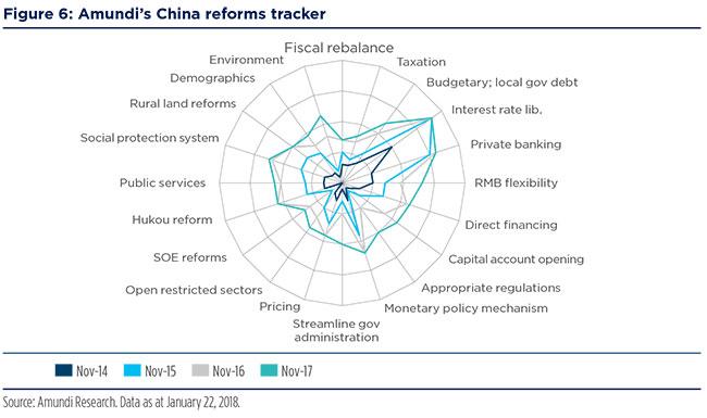 2018-02-12---Emerging-market-Fig-8