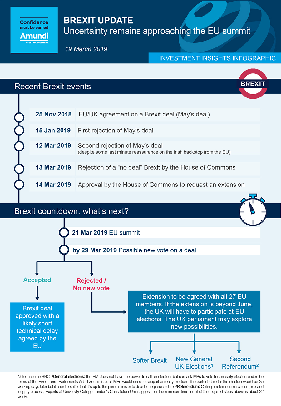 Inv-Insights-Infographic-Brexit-18-March--2019-1