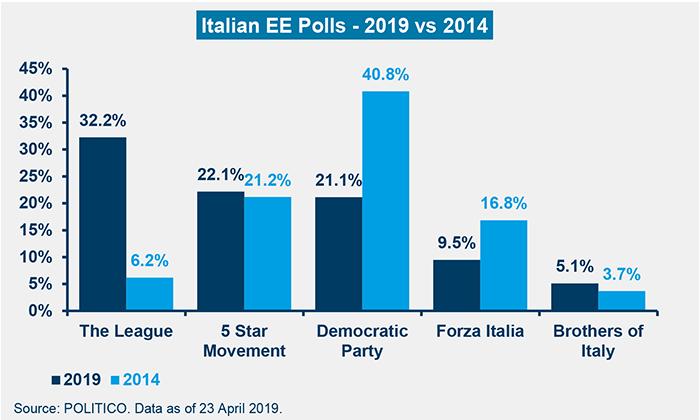 Tab3--Italy-in-Focus-April-2019-2