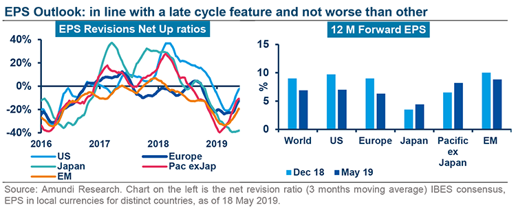 Investment Talks EU equities June 2019-3