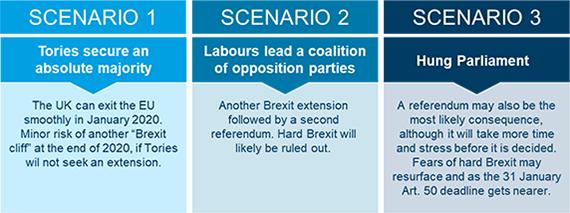 1. Scenarios page 1