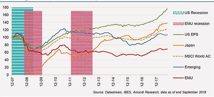 Corporate-earnings-Fig1